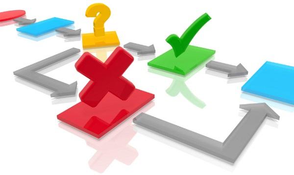 7buoc Quy trình 7 bước để bán hàng thành công